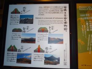 箱根は火山の博物館